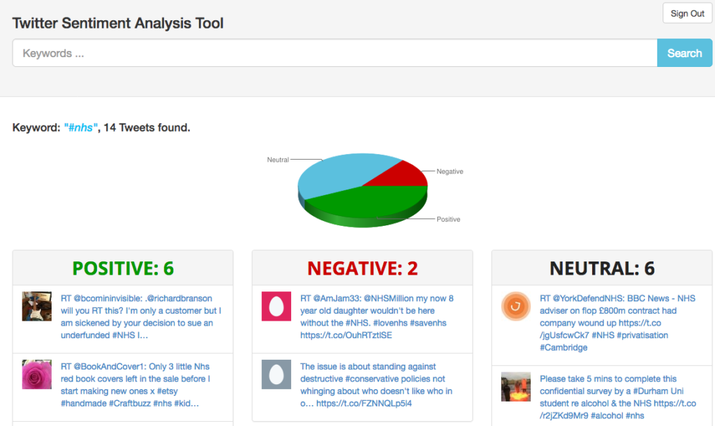 Twitter Sentiment Tool Analyzr
